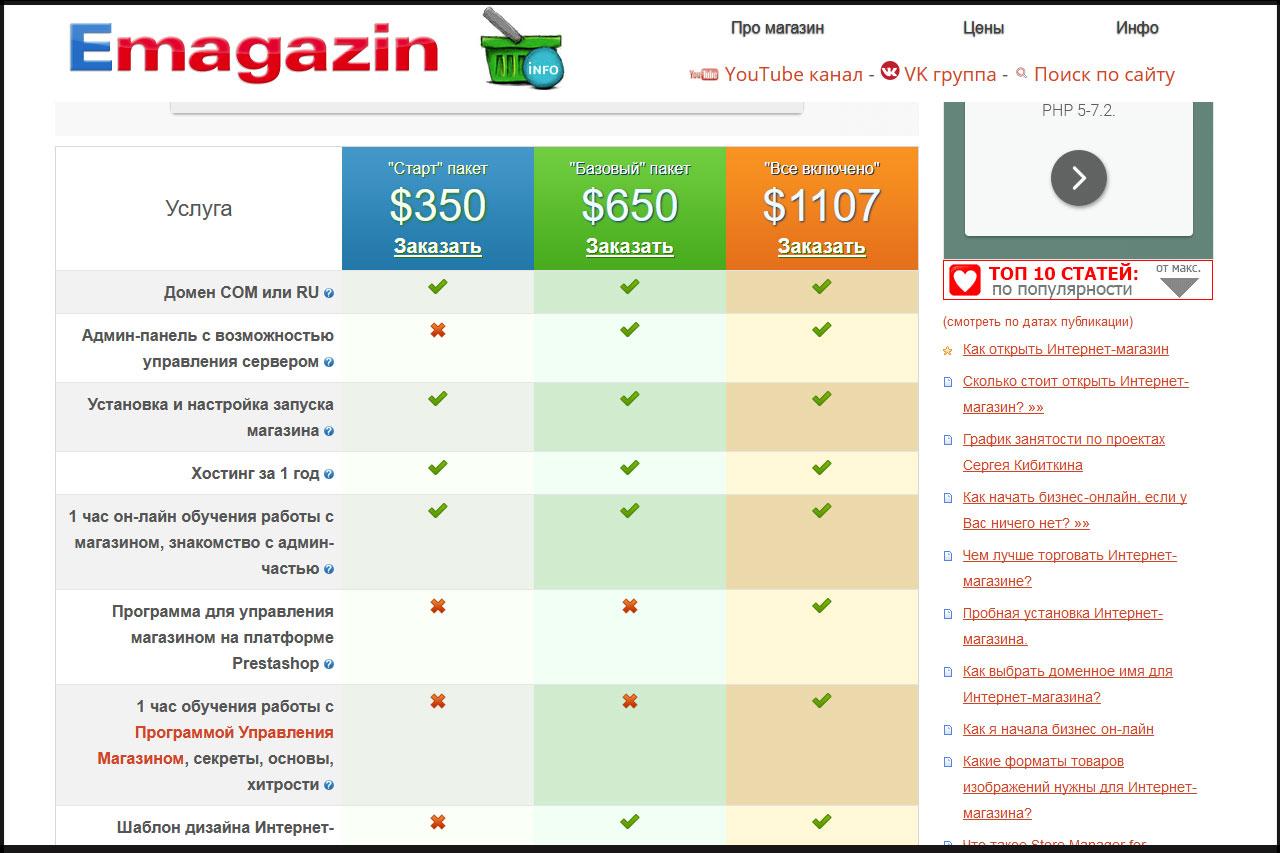 Цены на открытие Интернет-магазинов